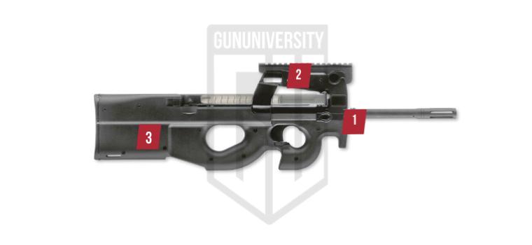Fn ps90 Features Gun University